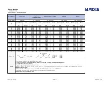 Copy of MSB230