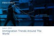Presentation Download - Forum for Expatriate Management