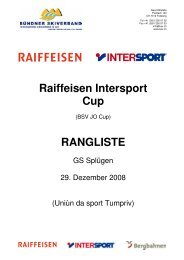 Raiffeisen Intersport Cup RANGLISTE