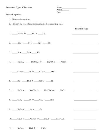 Reactants, Products, and Types of Reactions Worksheet ??? Events ...