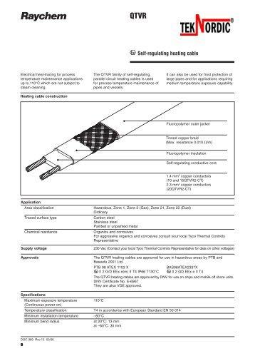 Self-regulating heating cable - TEKNORDIC ApS