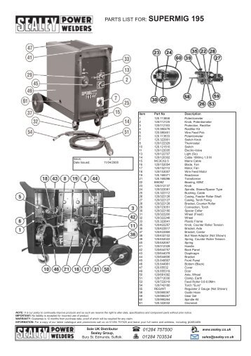 195-1001 STEMCO Crewson Pushrod Tool 195-1002 STEMCO Brake