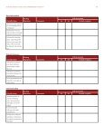 Regional Assessment Checklist - Page 3