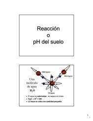 Reacción o pH del suelo