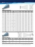 Narda Announces Expanded Waveguide Product Line - Page 4
