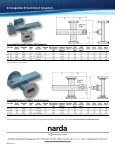 Narda Announces Expanded Waveguide Product Line - Page 6