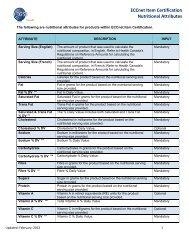 ECCnet Item Certification Nutritional Attributes - GS1 Canada