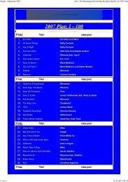 2007 Platz 1 - 100