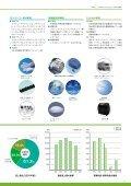 CSR 報告書 2010 - 日本ゼオン - Page 7