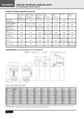 Typ 2000 ff Zubehör Ventilreihe 2000 bis 2031 - Seite 6