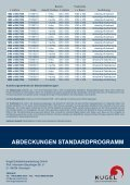 abdeckungen standardprogramm - Kugel Edelstahlverarbeitung - Seite 4