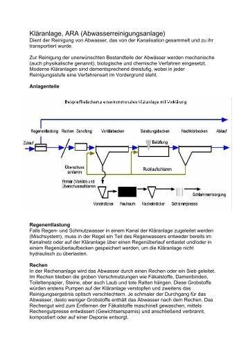 Kläranlage, ARA (Abwasserreinigungsanlage) - Allgemeinbildung ...