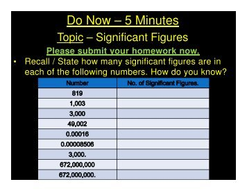 2014-09-15 - Significant Figures