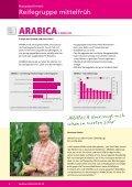 Starke Sorten - IG Pflanzenzucht - Seite 6