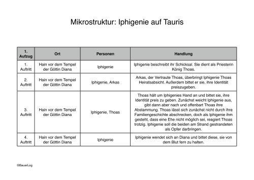 iphigenie auf tauris 1. aufzug 3. auftritt