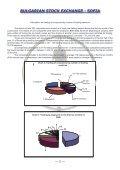 sofia - Bulgarian Stock Exchange - Page 5