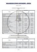 sofia - Bulgarian Stock Exchange - Page 6