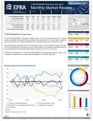 Monthly Market Review Monthly Market Review - EPRA