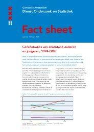 1 Concentraties van allochtone ouderen en jongeren, 1994-2003