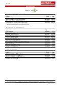 All-in M Allgemeine Konditionen Abgehende ... - Weltbild Mobil - Seite 4