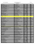 As of 2/19/2010 buyer beware list - SC Consumer Affairs - Page 3