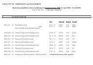 Semesterplan SS 2010 - Wirtschafts-, Unternehmens- & Technikrecht