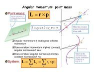 Angular momentum: point mass