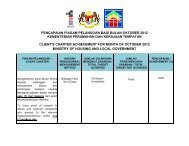 Oktober 2012 - Ministry of Housing and Local Government