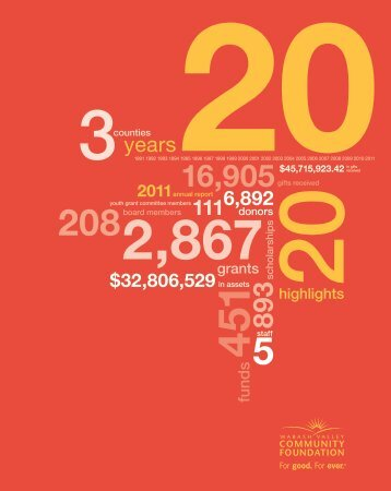 Annual Report (pdf) - The Wabash Valley Community Foundation