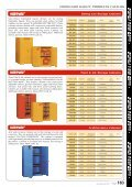 Safety Cabinet - Page 4