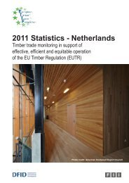 2011 Statistics - Netherlands - ETTF.info