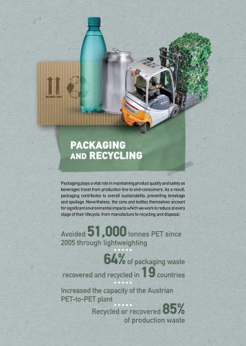 packaging and recycling - Coca-Cola Hellenic Social Responsibility ...
