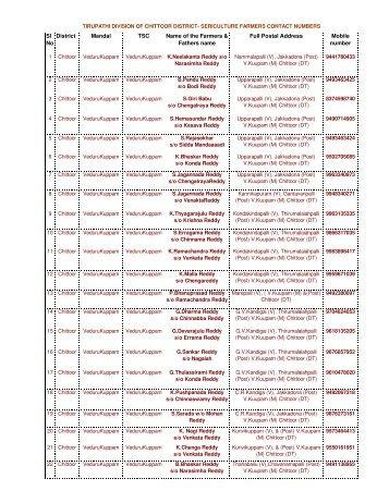 Tirupathi Division - Seri.ap.gov.in
