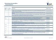 Fehlerkatalog Standardfehler - Zwischenbericht - - ECG GmbH Berlin