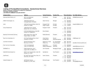 Listing of Pre-Qualified Consultants - Geotechnical ... - Build-laccd.org