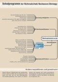 Flyer (pdf): Mittlerer Bildungsabschluss an der Verbandsschule im - Page 4