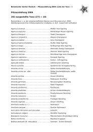 Liste ausgestellter Pilz-Taxa 2006 - Botanischer Garten