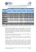 Relatório de Actividades Formativas 2011 - Centro Hospitalar de ... - Page 5