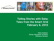 Presentation pdf - Efficiency Vermont