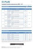 Illuminazione fissa - Gifas Elettromateriale Srl - Page 4