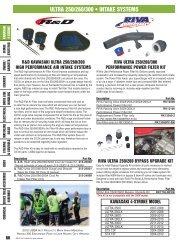 Hydro-Turf In Stock Kawasaki Ultra 250 260 300 310 Mat Kit Green Camo CG 3m