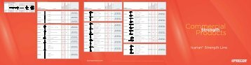 Line Brochure - Precor