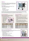Equipment for Brewers - Vigo Ltd - Page 6
