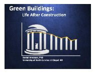 Energy Reduction Strategies and Technologies ... - NC Project Green