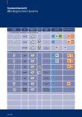 PDF Datei: Broschüre / OBO / Katalog VBS Bügelschellen - Page 3