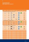 PDF Datei: Broschüre / OBO / Katalog VBS Bügelschellen - Page 4