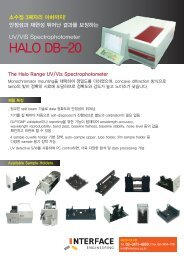 HALO DB-20