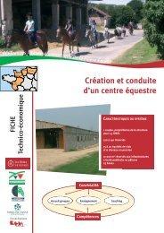 Création et conduite d'un centre équestre - Haras-nationaux