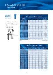 egefit ® 9010 PE 100 - Egeplast