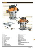 Dual Mode Precision Plunge Router - Highland Woodworking - Page 3